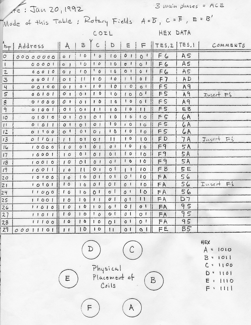 1992 3-phase Tesla coil controller e-prom truth table 1 of 4