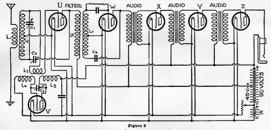 Het-Duo-Gen schematic Radio Digest December 27 1924