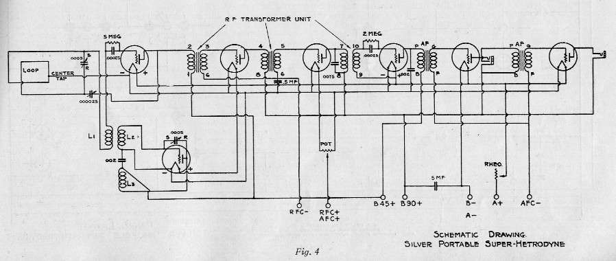 Silver-Marshall Schematic CRCB Fall 1924